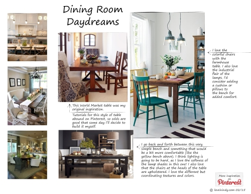 Dining Room Idea Board